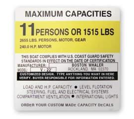 Boat capacity